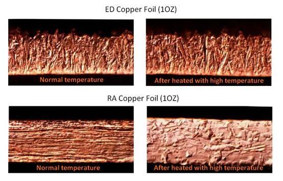 ED vs RA copper (Flex boards)